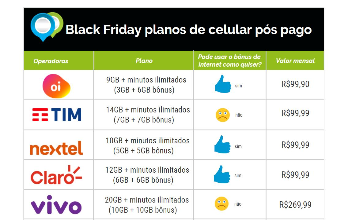 Compare planos na Black Friday
