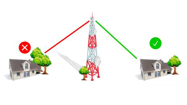 internet via rádio oscila