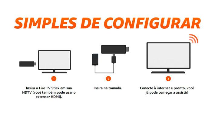 Amazon Fire TV Stick configurar