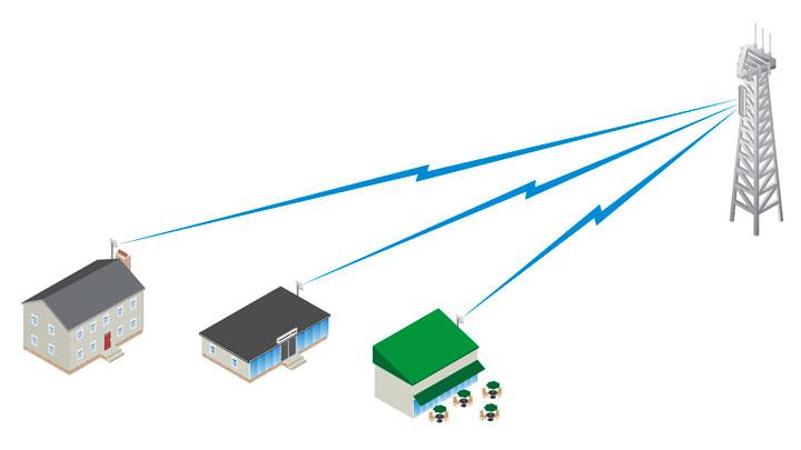 internet via rádio como funciona
