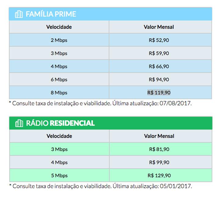 preços de internet via rádio exemplo