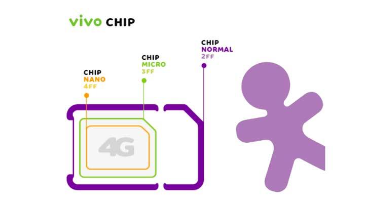 tamanhos do Chip Vivo