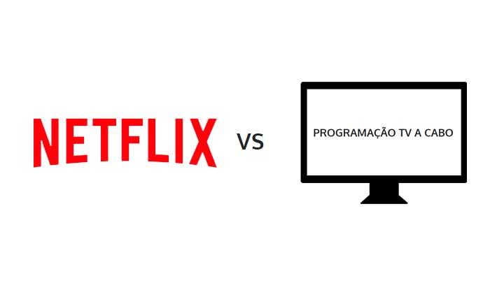 Programação TV a cabo x Netflix